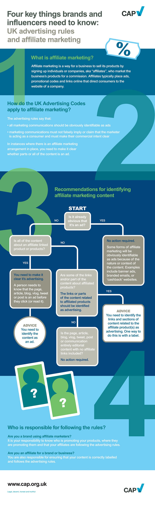 CAP Affiliate Marketing Infographic. Image credit: Advertising Standards Authority.