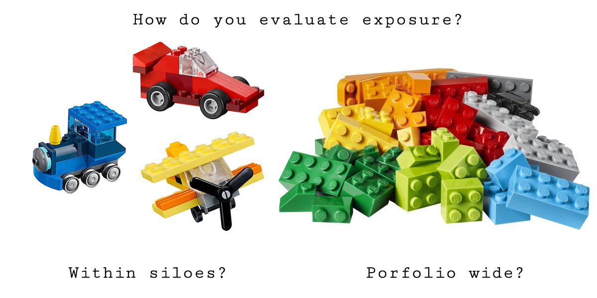 Evaluate exposure. Image credit: Lego.