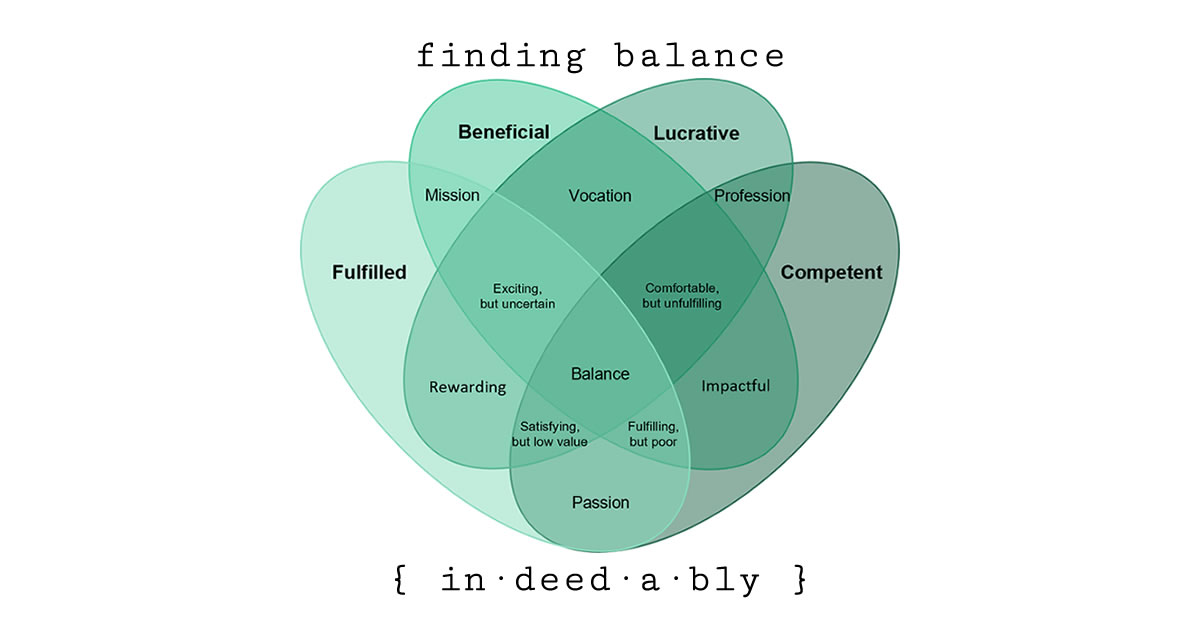 Finding balance,